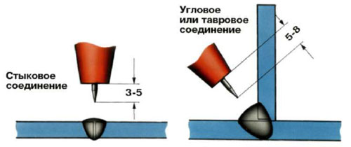 argonnaya-tig-svarka5.jpg