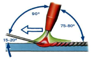 Положение горелки и присадочного прутка при TIG сварке