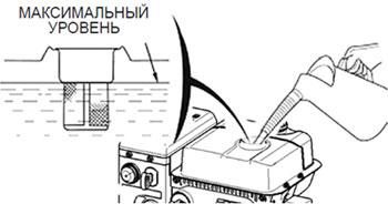 Заправка бензогенератора