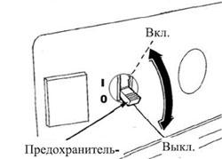 Отключение бензогенератора от потребителей электричества