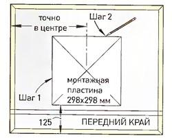 Изготовление выреза для монтажной платины