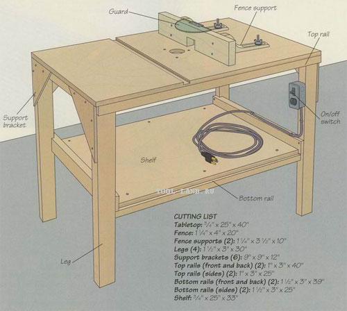 Большой самодельный стол для фрезера