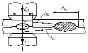 Схема шунтирования тока через ранее сваренную точку