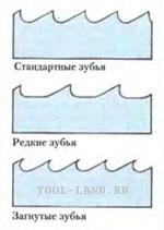 Форма зуба ленточного полотна