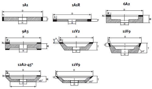 Обозначение алмазных или эльборовых шлифовальных кругов