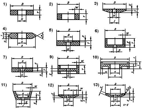 Некоторые типы шлифовальных кругов