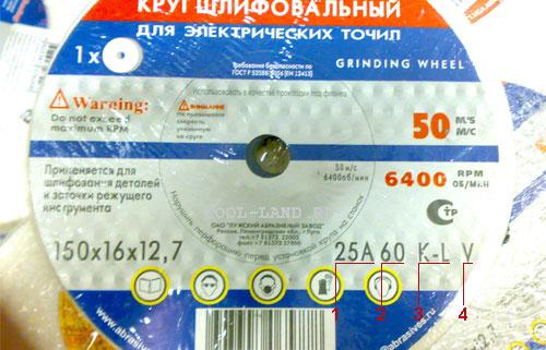 Маркировка шлифовального круга
