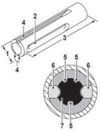 Хвостовик для патрона SDS-max
