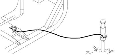 Заземление электрогенератора
