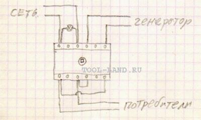 Схема подключения электрогенератора через переключатель