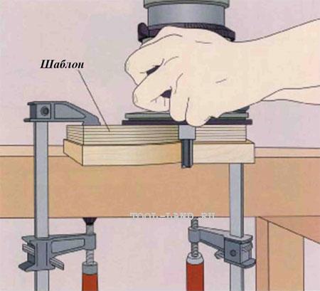 Фрезерование кромки с использованием шаблона и копировального кольца
