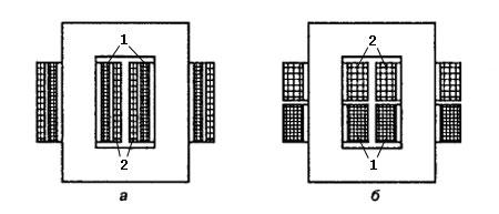 Типы обмоток трансформаторов: а - цилиндрическая обмотка, б - дисковая обмотка.