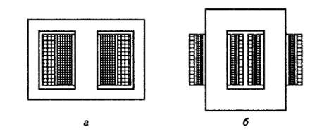 Типы магнитных сердечников: а - броневой, б - стержневой.