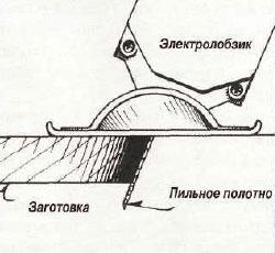 Выпиливание заготовки электролобзиком под углом равным углу наклона конуса
