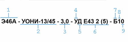 Обозначение электродов по ГОСТ 9466-75