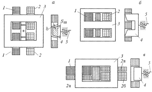 Разновидности трансформаторов с подвижным магнитным шунтом