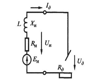 Схема системы источник-дуга