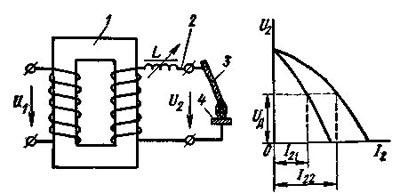 Простая схема сварочного трансформатора