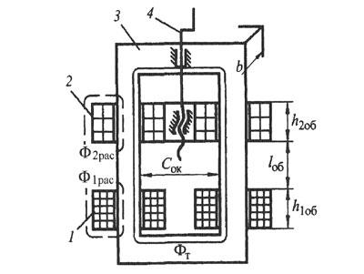 Схема сварочного трансформатора с подвижными обмотками