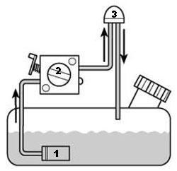 Топливная система
