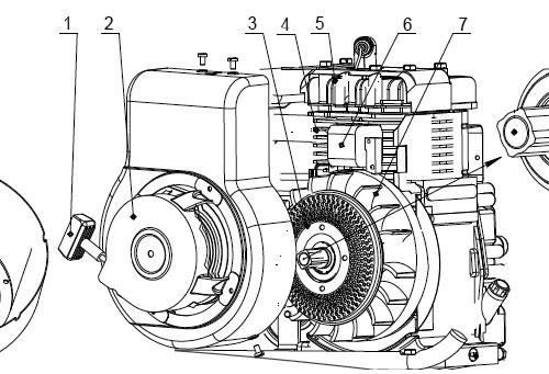 Механизм запуска и система зажигания мотоблока Каскад МБ6