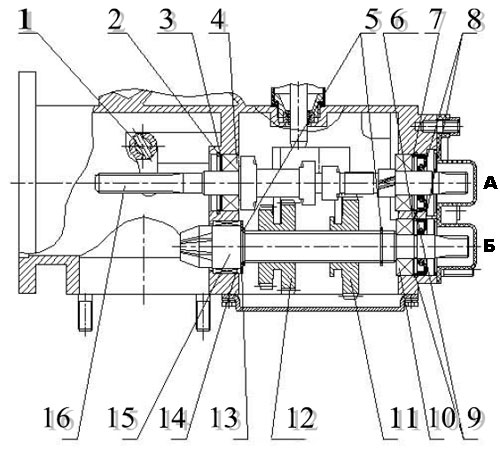Схема коробки передач мотоблока Угра НМБ-1