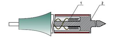 Устройство индукционного паяльника