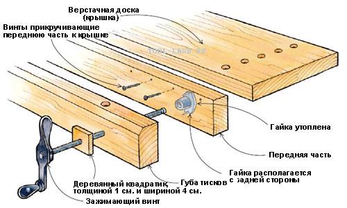 Сборка передней части верстака